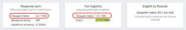 Колотибабло - средняя ставка по заработку на сайте.
