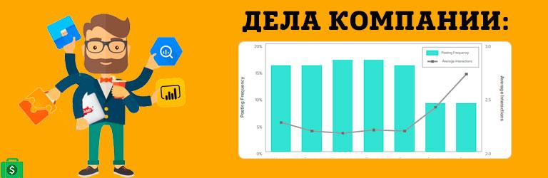 веб-аналитик и его ежемесячная зарплата в россии