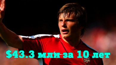 ТОП-5 самых богатых русских спортсменов за 10 лет