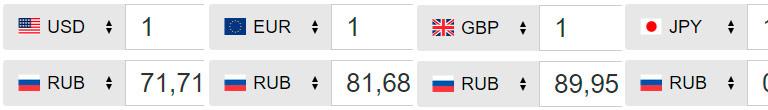 топ 4 мировых валют